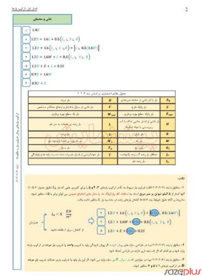 فلوچارت بارگذاری آزمون محاسبات 1398 مبحث ششم
