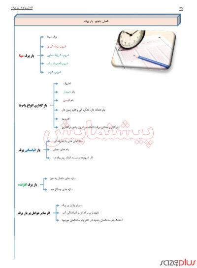 فلوچارت بارگذاری آزمون محاسبات 1398